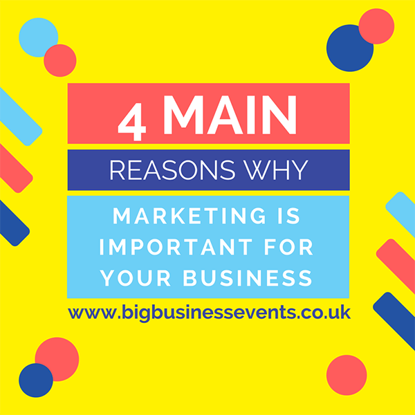 4 reasons why marketing is important for your business four marketing reason